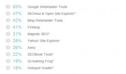 free-tools-2012-seo-industry-survey